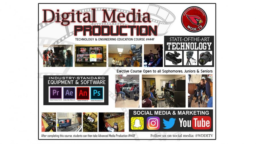 Digital Media Production